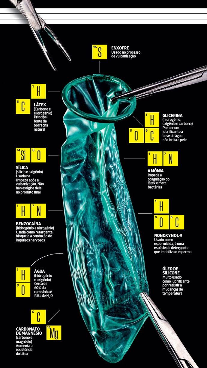 dicas para curar ejaculação precoce