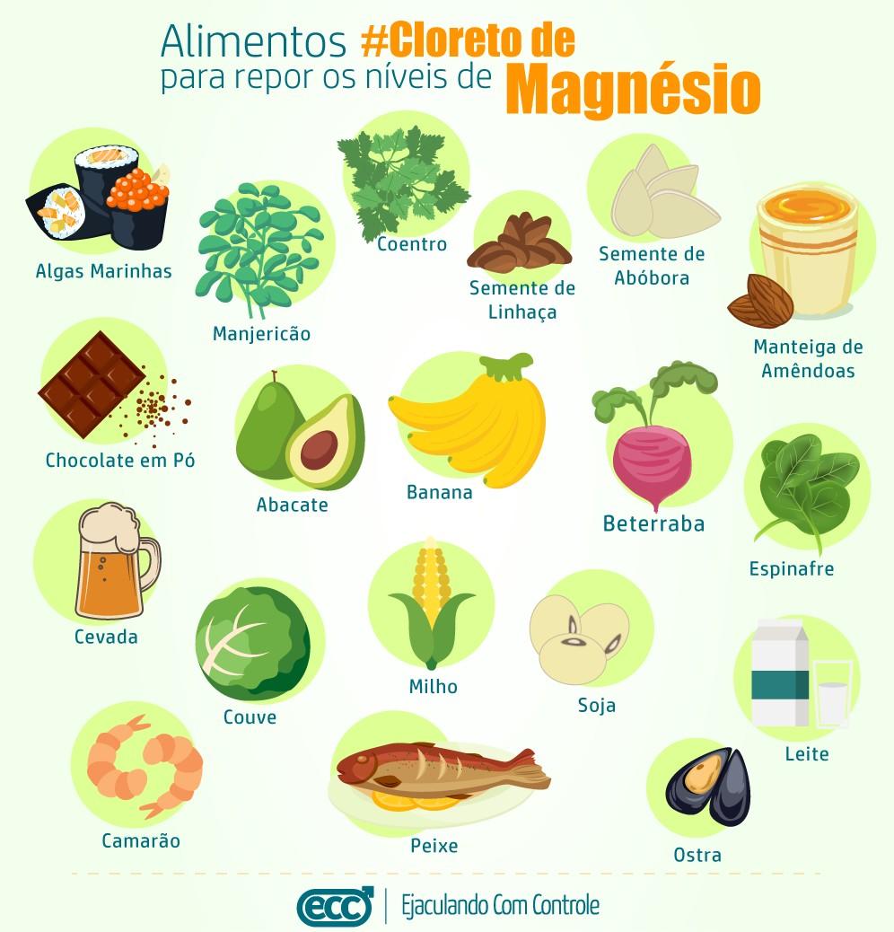 benefícios do cloreto de magnésio